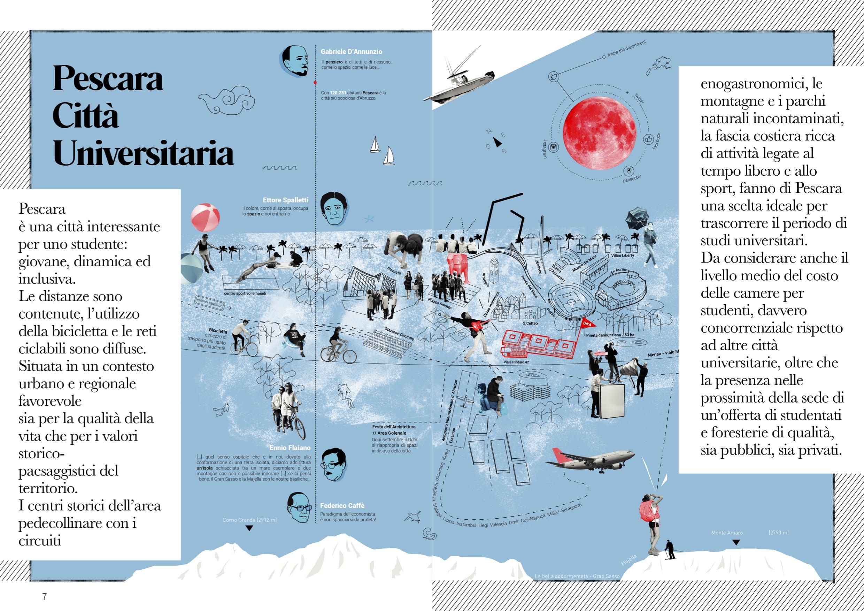 mappa-pescara-architettura